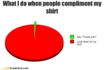 funny-graphs-compliment-shirt